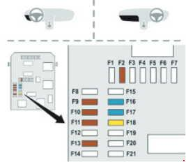 Peugeot 208 Fuse Box Diagram