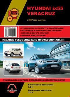 Предохранители и реле Hyundai ix55