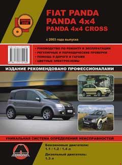 Предохранители автомобиля Fiat Panda 2