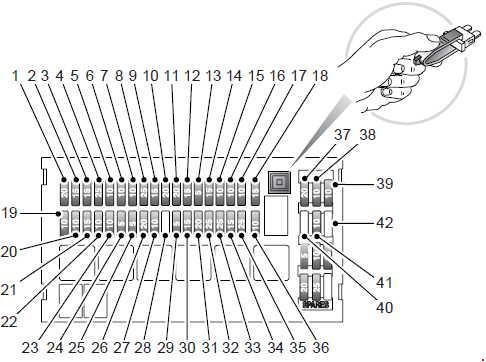 1997\u20132006 land rover freelander (l314) fuse box diagram fuse diagram
