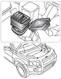 land rover spotlight wiring diagram