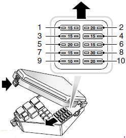 1997–2006 Land Rover Freelander (L314) Fuse Box Diagram