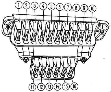 Lada Niva Fuse Box Diagram