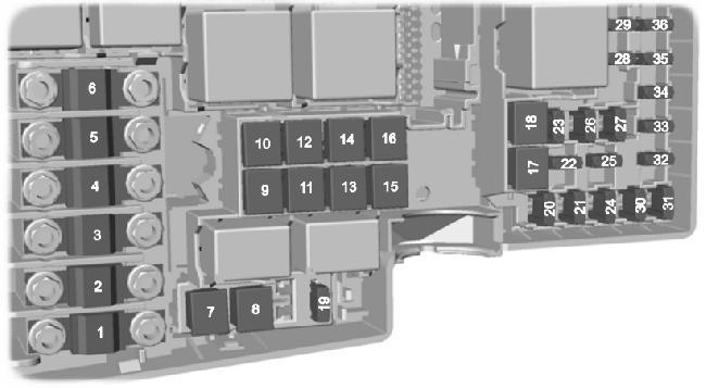 Схема предохранителей Ford Kuga 1 (2008–2012)