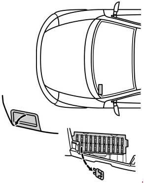[DHAV_9290]  1996-2008 Ford Ka Fuse Box Diagram » Fuse Diagram | Ka Fuse Box Location |  | knigaproavto.ru