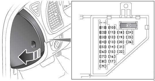 2002-2012 Saab 9-3 Fuse Box Diagram