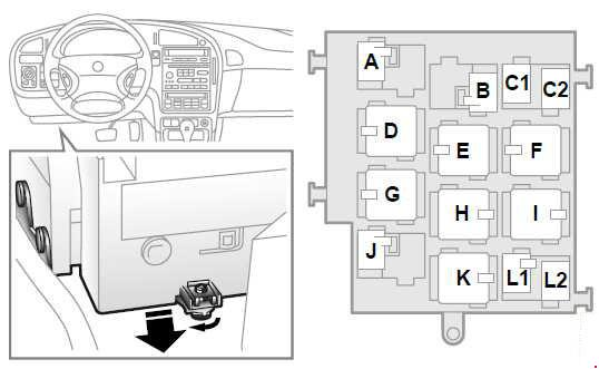 1997-2004 saab 9-5 fuse box diagram