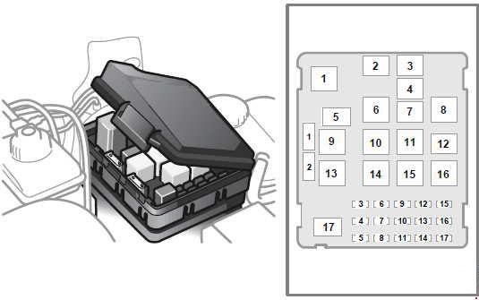 saab 95 fuse box - free download wiring diagrams schematics, Wiring diagram
