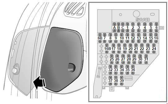 saab 9 5 fuse box diagram 1997 2004