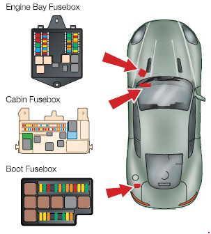 Aston Martin DB9 Fuse Box Diagram