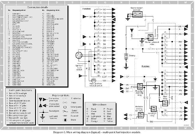 Схемы электрооборудования Rover 820, 825, 827 (1986-1995)