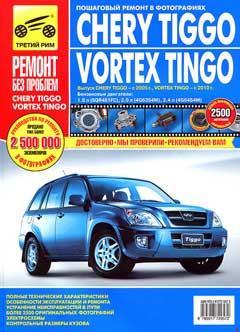 Предохранители и реле Vortex Tingo