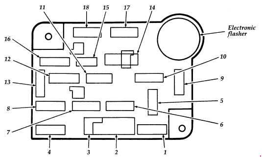 1992-1996 ford econoline fuse box diagram