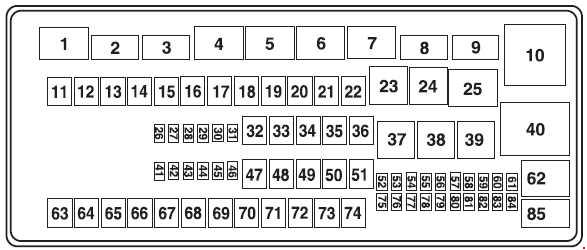 2009 2015 ford e150 e250 e350 e450 fuse box diagram. Black Bedroom Furniture Sets. Home Design Ideas