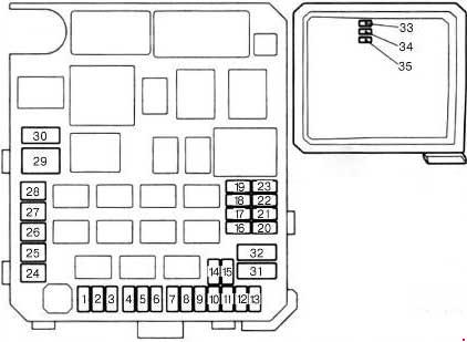 Назначение и расположение предохранителей Mitsubishi ASX (2010-)
