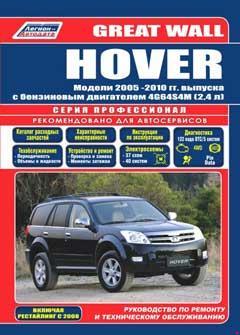 Реле и предохранители Great Wall Hover с 2005 г