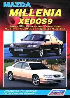 Предохранители и реле Mazda Millenia (1992–2003)