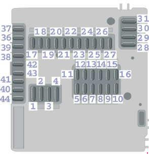 2003–2005 Smart Roadster fuse box diagram » Fuse Diagram