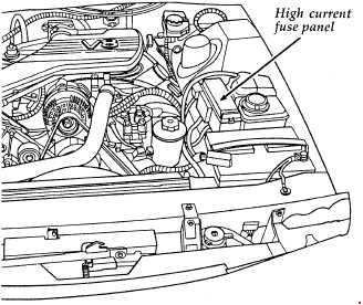 [DIAGRAM_1JK]  94-'97 Ford Thunderbird Fuse Box Diagram | 97 Thunderbird Fuse Box |  | knigaproavto.ru