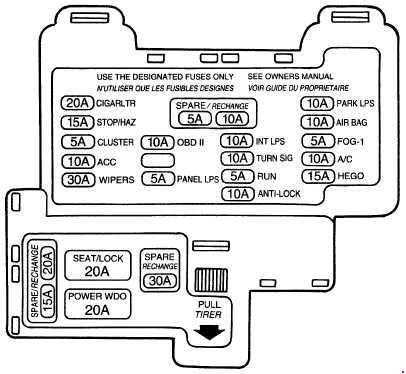 1997 ford aspire fuse box diagram wiring diagram rh 1 fomly be