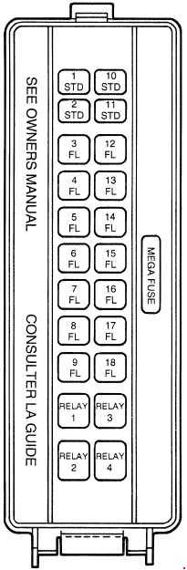 [SCHEMATICS_4US]  94-'97 Ford Thunderbird Fuse Box Diagram | 97 Thunderbird Fuse Box |  | knigaproavto.ru