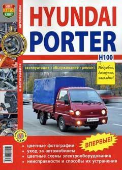 Схема предохранителей и реле Hyundai Porter / H100 (AU; 1996-2003)
