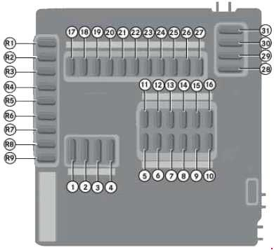 2007 2015 smart fortwo 451 fuse box diagram fuse diagram rh knigaproavto ru  2009 smart car fuse box diagram