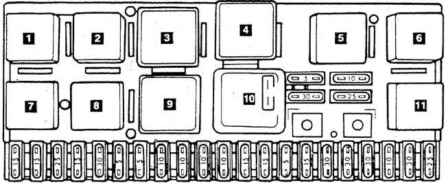 1989-1991 audi 100/200 (c3) fuse box diagram