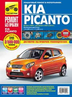 Назначение предохранителей Kia Picanto SA (2004—2010)