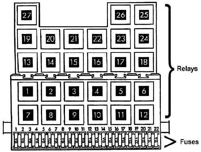 1990-1995 Volkswagen Transporter (T4) Fuse Box Diagram » Fuse Diagramknigaproavto.ru