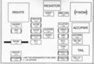 Назначение предохранителей Kia Cerato LD (2003–2008)