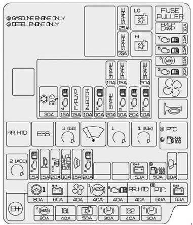 Схема блока предохранителей на sonata