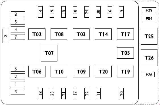 t16447_knigaproavtoru08162921 daily iv (2006 2011) fuse box diagram iveco daily fuse box diagram 2007 at fashall.co