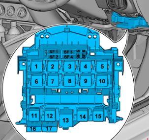 Audi A1 схема предохранителей