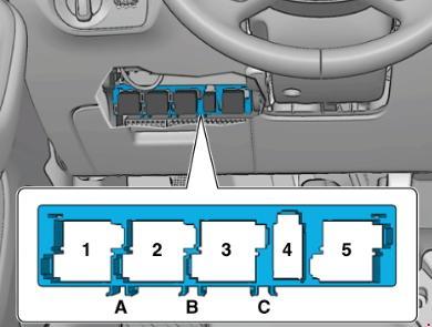 Схема предохранителей Audi Q3 (8U, 2011-)
