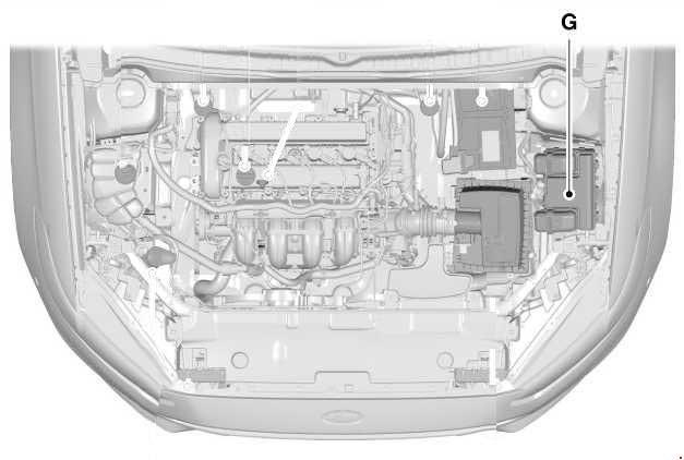 Схема предохранителей Ford Mondeo V (с 2014 г.)