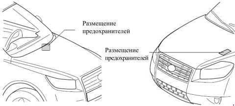 Схема предохранителей Geely Emgrand X7 (с 2011 г.)