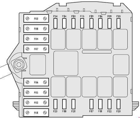 Alfa Romeo 159 Fuse Box Diagram