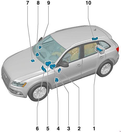 Схема предохранителей и реле Audi Q5