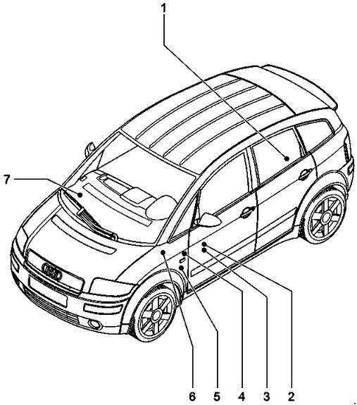 audi a2 fuse box diagram  u00bb fuse diagram