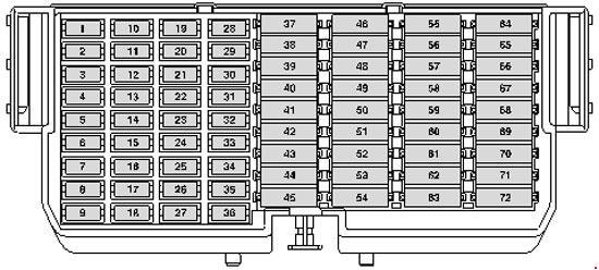 Схема предохранителей Volkswagen Amarok