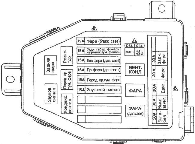 Схема предохранителей и реле SsangYong Musso