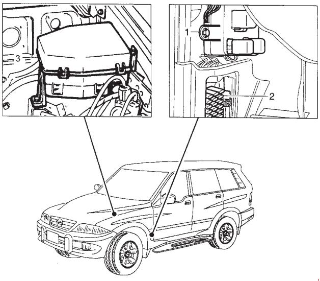 ssangyong musso fuse box diagram fuse diagram rh knigaproavto ru Ssangyong Rexton II Ssangyong Rexton II