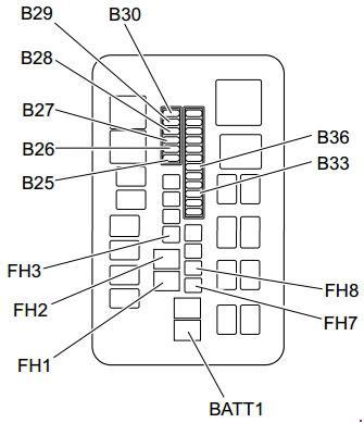 Схема предохранителей Mitsubishi Fuso Canter