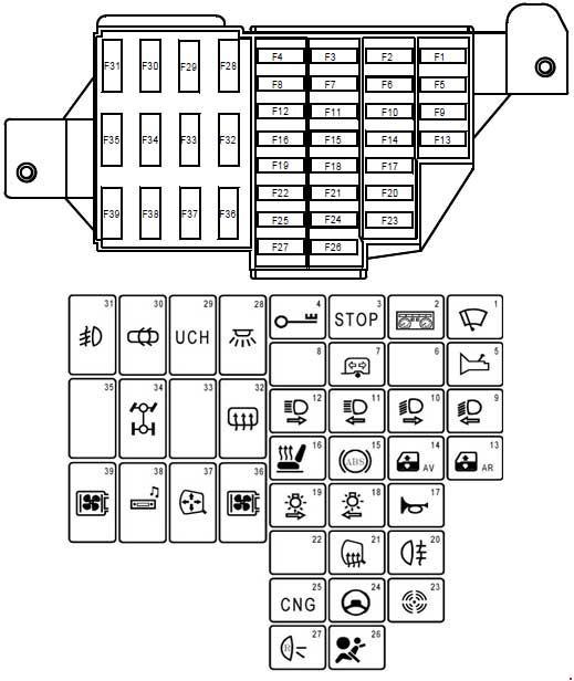 Схема предохранителей и реле Renault Duster