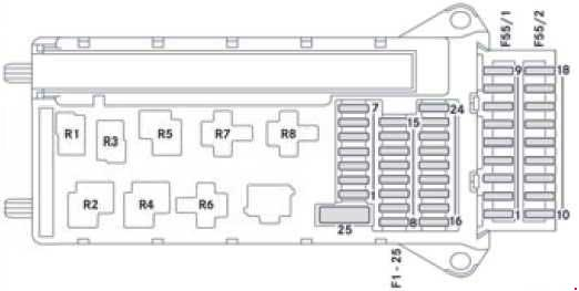 mercedes sprinter w906 fuse box diagram 187 fuse diagram