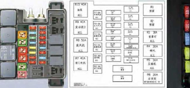 Схема предохранителей Dongfeng S30, H30, H30 Cross