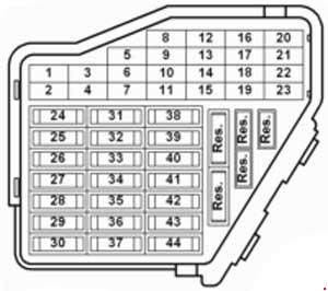 t16723_4 volkswagen new beetle fuse box diagram fuse diagram