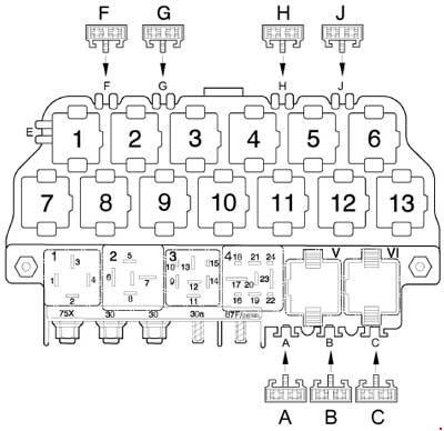 Volkswagen New Beetle Fuse Box Diagram » Fuse Diagram | Battery Fuse Box New Beetle |  | knigaproavto.ru