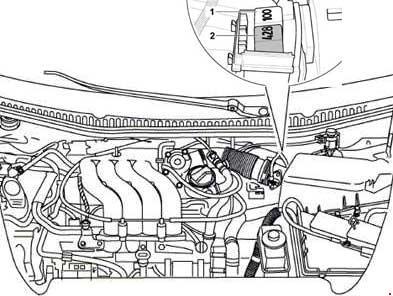 Volkswagen New Beetle Fuse Box Diagram